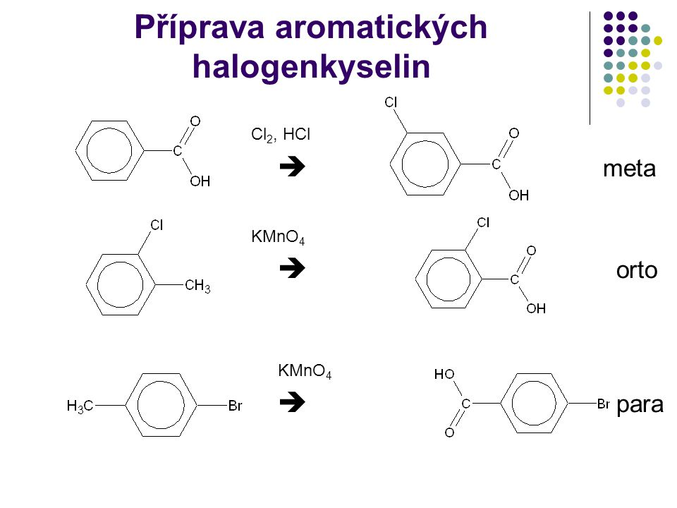 Příprava aromatických halogenkyselin