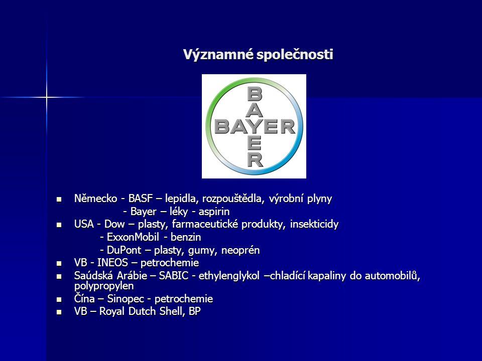 Významné společnosti Německo - BASF – lepidla, rozpouštědla, výrobní plyny. - Bayer – léky - aspirin.