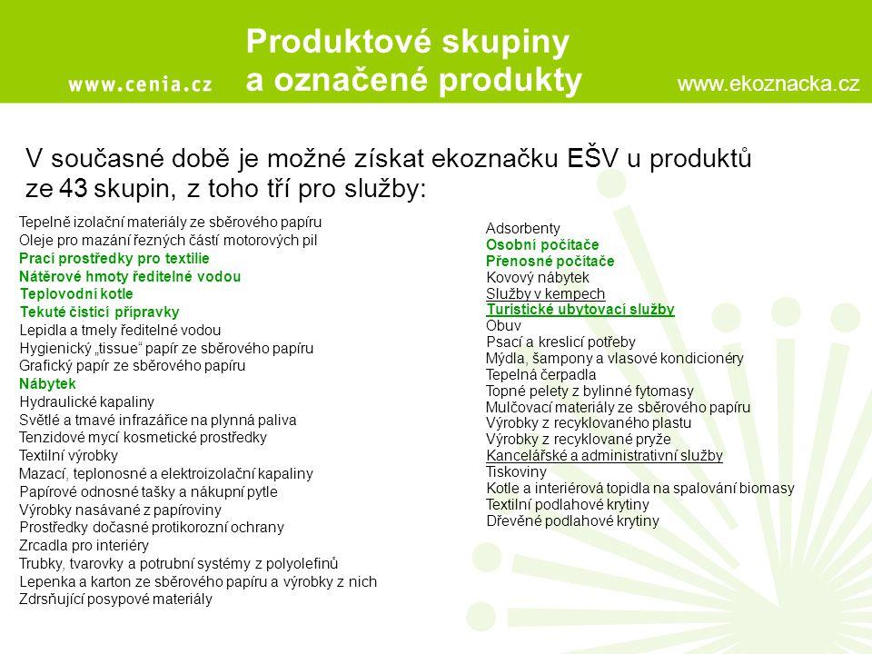 Produktové skupiny a označené produkty