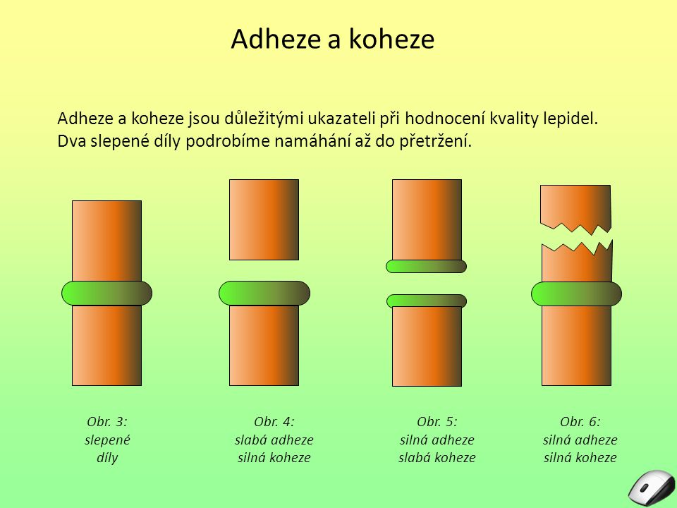 Adheze a koheze Adheze a koheze jsou důležitými ukazateli při hodnocení kvality lepidel. Dva slepené díly podrobíme namáhání až do přetržení.