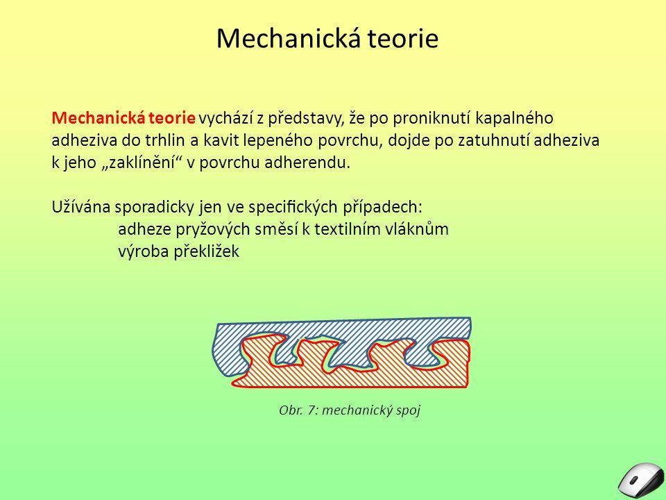Mechanická teorie Mechanická teorie vychází z představy, že po proniknutí kapalného.