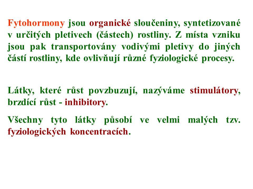Fytohormony jsou organické sloučeniny, syntetizované v určitých pletivech (částech) rostliny. Z místa vzniku jsou pak transportovány vodivými pletivy do jiných částí rostliny, kde ovlivňují různé fyziologické procesy.