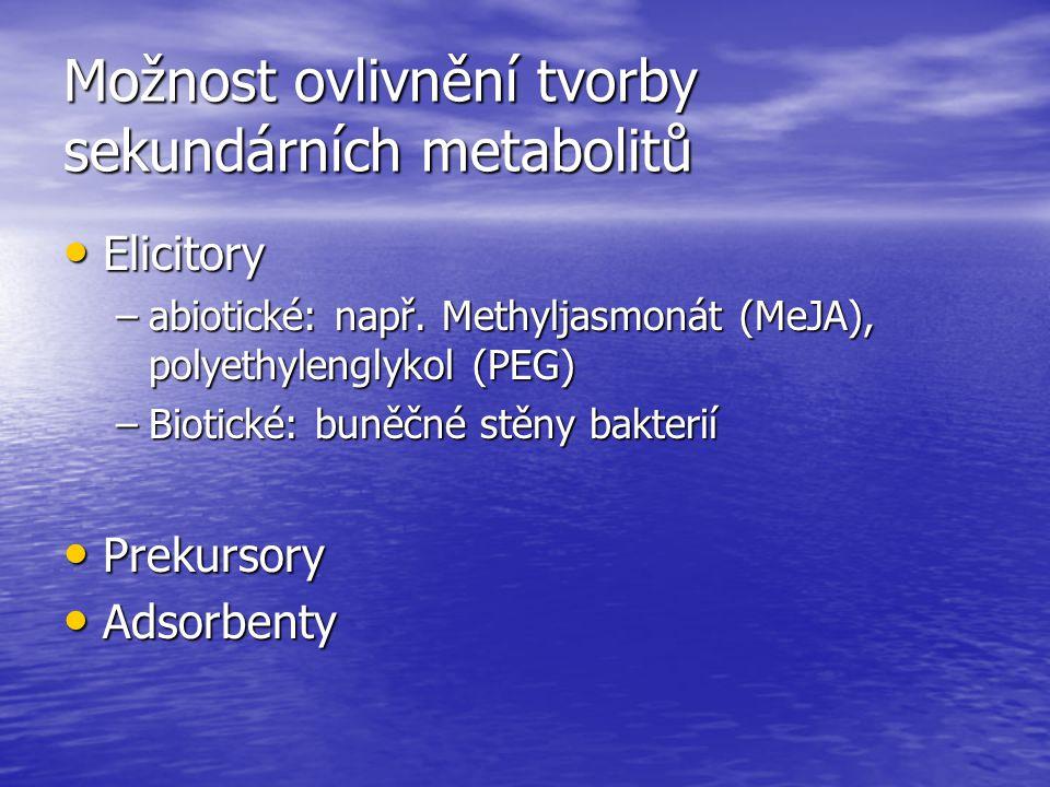 Možnost ovlivnění tvorby sekundárních metabolitů