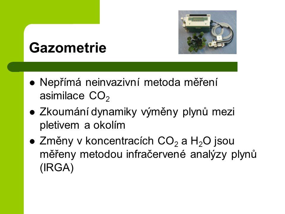 Gazometrie Nepřímá neinvazivní metoda měření asimilace CO2