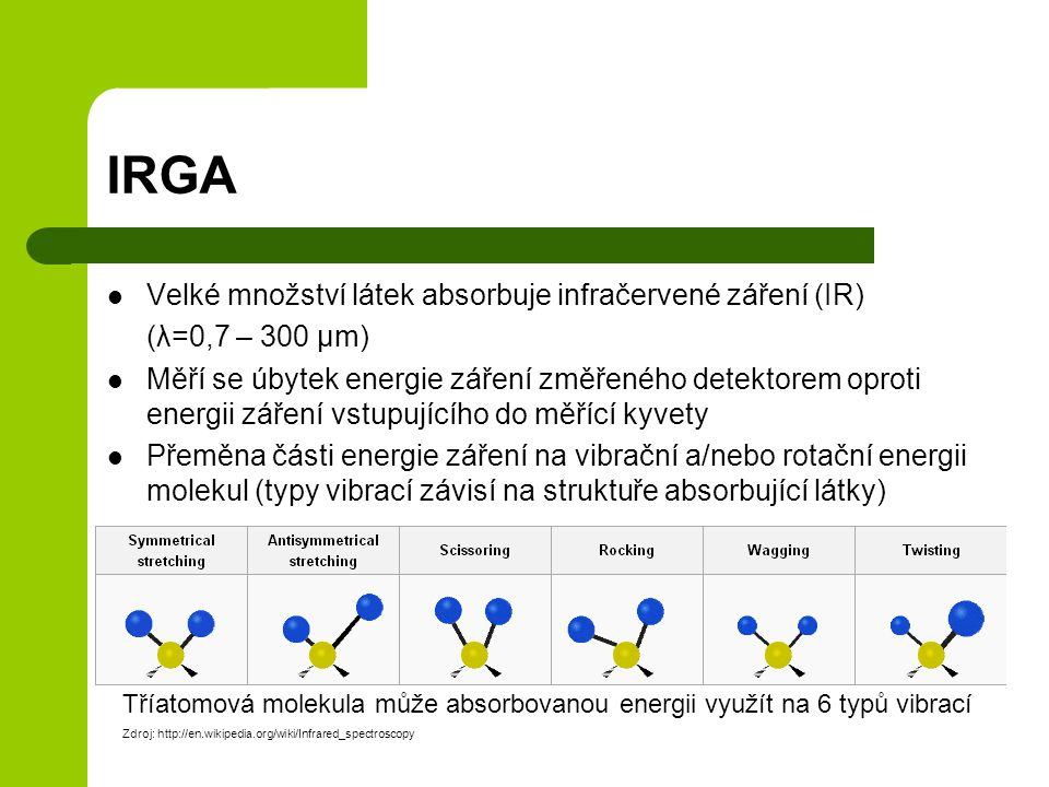 IRGA Velké množství látek absorbuje infračervené záření (IR)