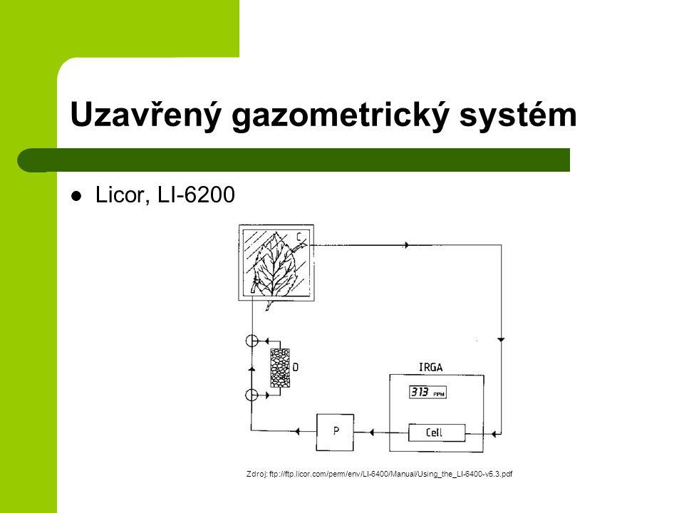 Uzavřený gazometrický systém