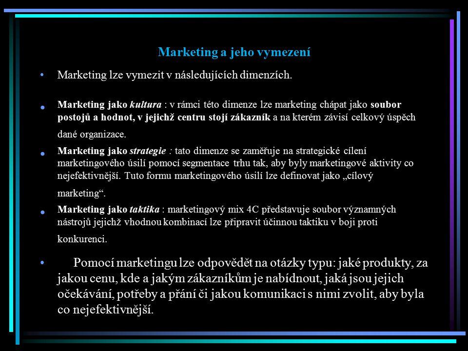Marketing a jeho vymezení