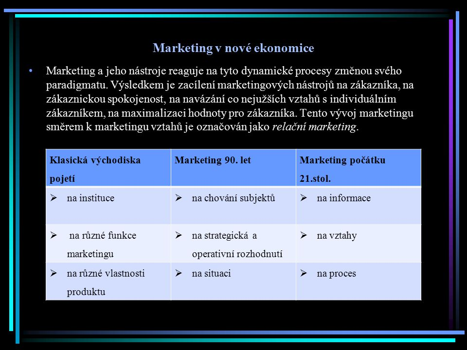 Marketing v nové ekonomice