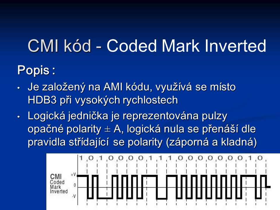 CMI kód - Coded Mark Inverted