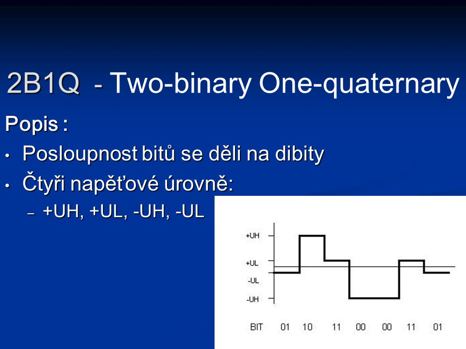 2B1Q - Two-binary One-quaternary