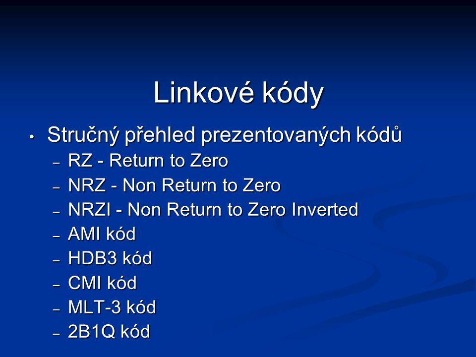 Linkové kódy Stručný přehled prezentovaných kódů RZ - Return to Zero