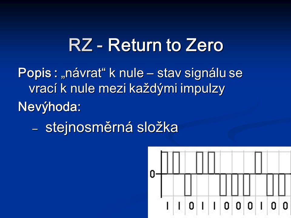 RZ - Return to Zero stejnosměrná složka