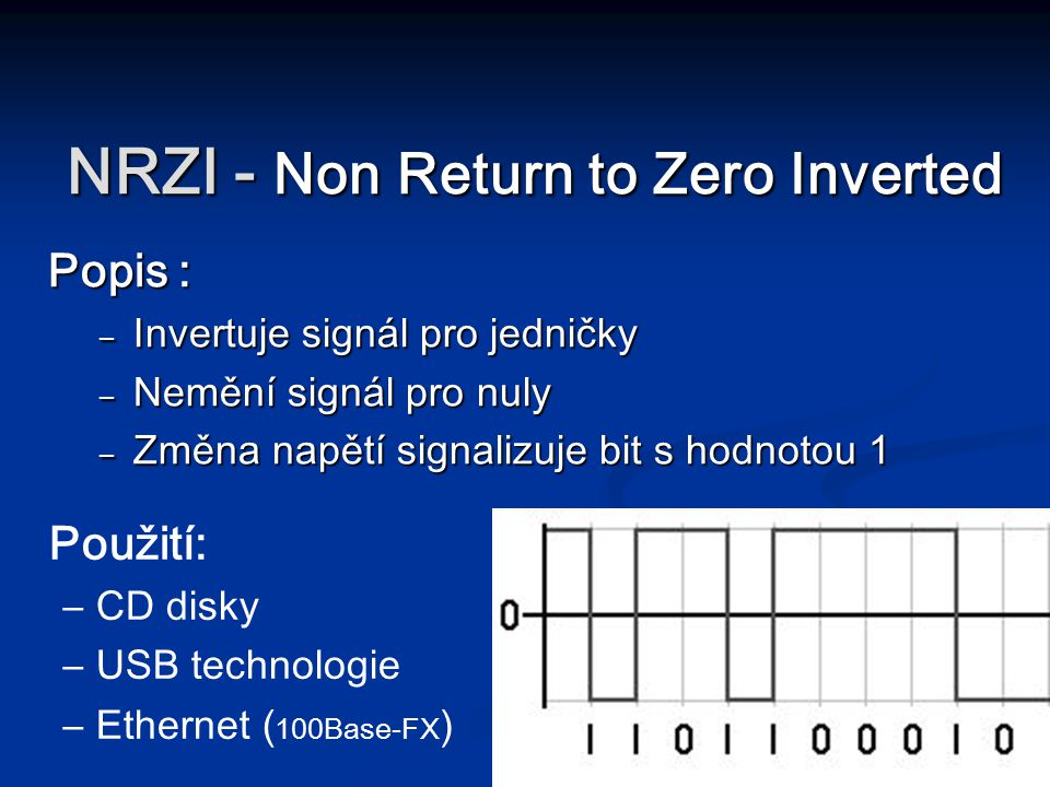 NRZI - Non Return to Zero Inverted