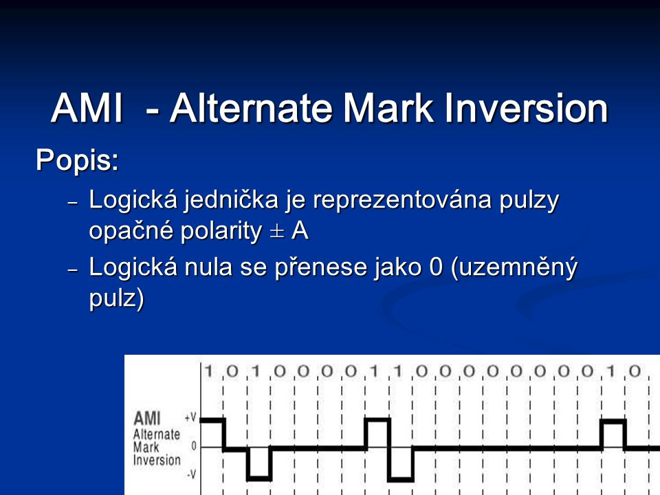 AMI - Alternate Mark Inversion