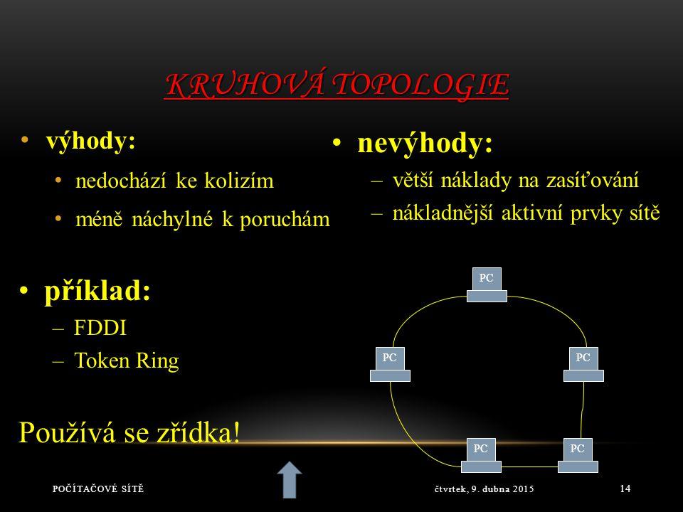 Kruhová topologie nevýhody: příklad: Používá se zřídka! výhody: