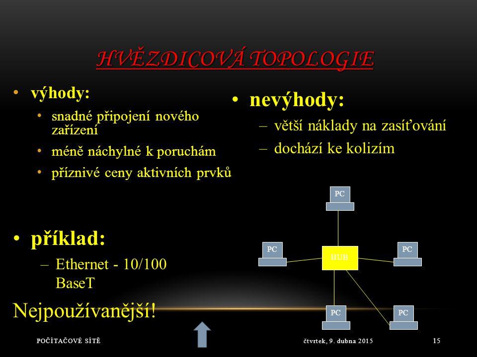 Hvězdicová topologie nevýhody: příklad: Nejpoužívanější! výhody: