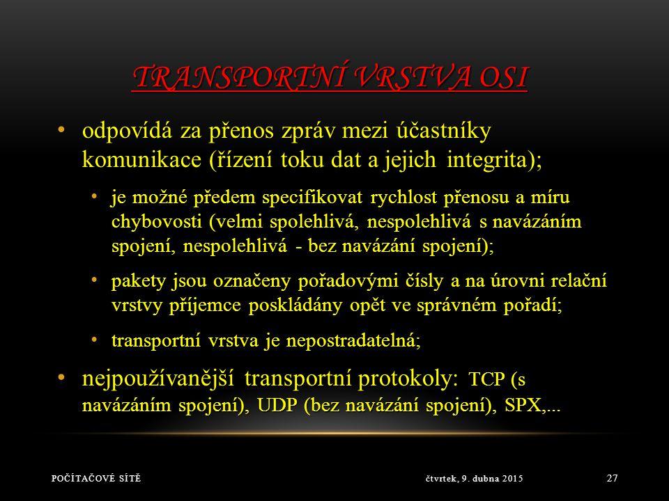 Transportní vrstva OSI