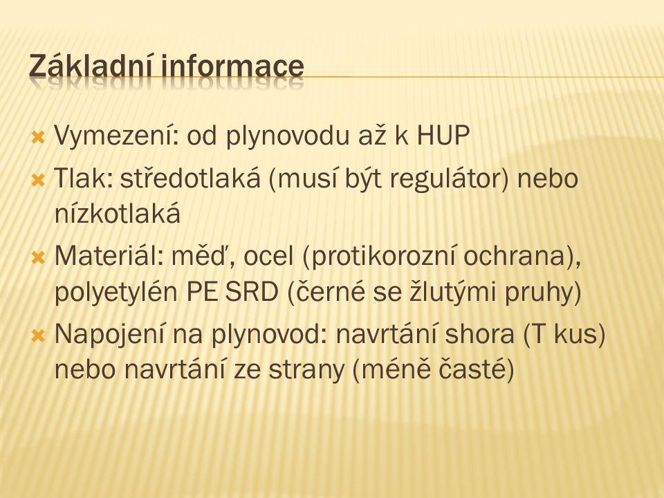 Základní informace Vymezení: od plynovodu až k HUP