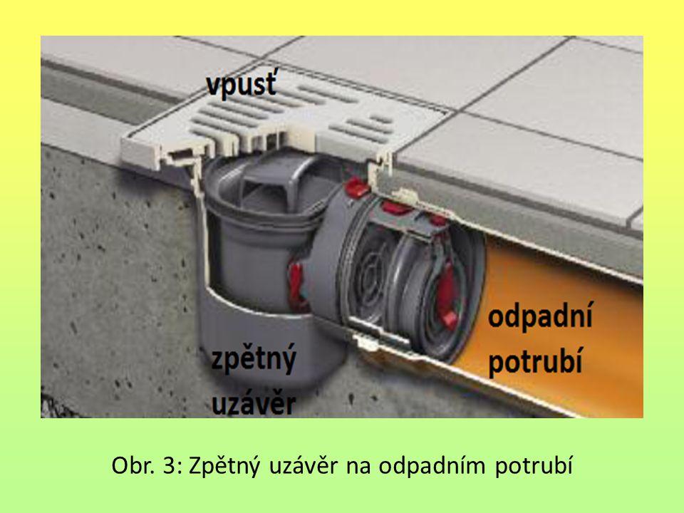 Obr. 3: Zpětný uzávěr na odpadním potrubí