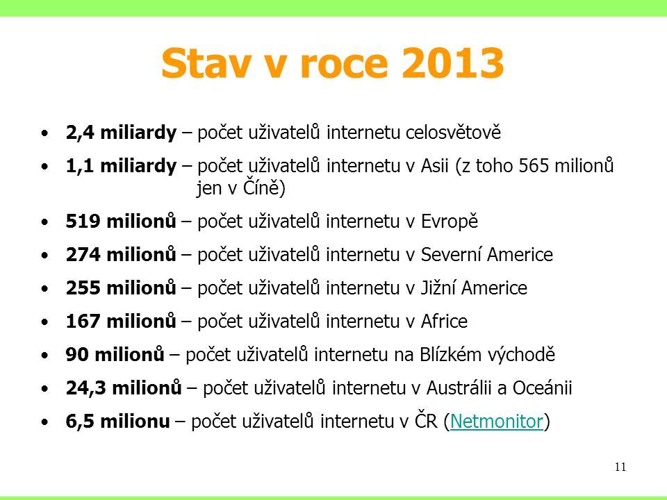 Stav v roce 2013 2,4 miliardy – počet uživatelů internetu celosvětově