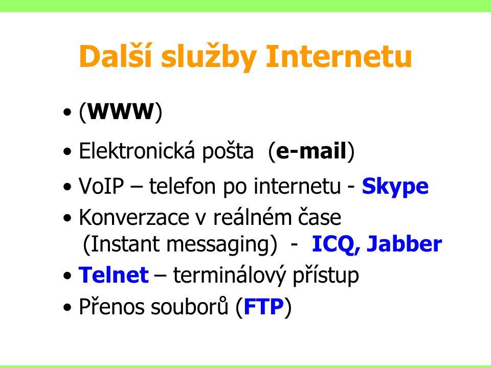 Další služby Internetu