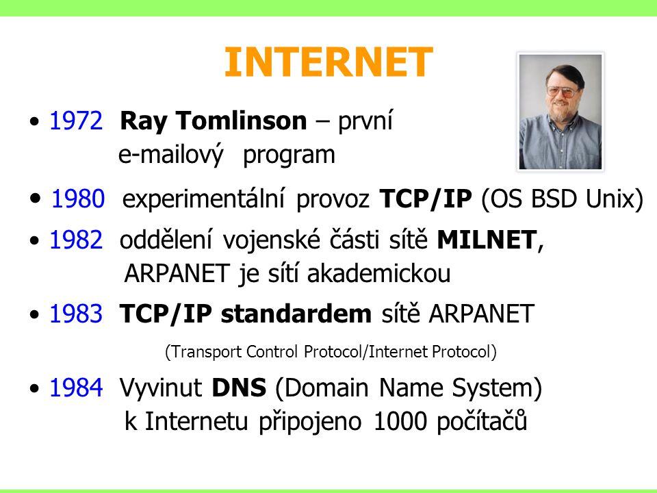 INTERNET 1980 experimentální provoz TCP/IP (OS BSD Unix)