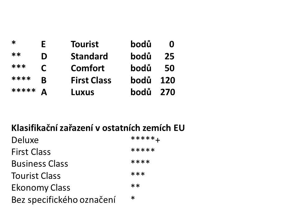 * E Tourist bodů 0. ** D Standard bodů 25. *** C Comfort bodů 50. **** B First Class bodů 120.