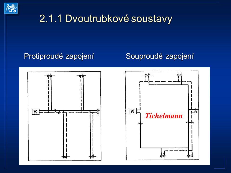 2.1.1 Dvoutrubkové soustavy