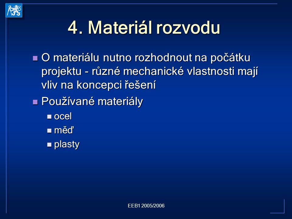 4. Materiál rozvodu O materiálu nutno rozhodnout na počátku projektu - různé mechanické vlastnosti mají vliv na koncepci řešení.