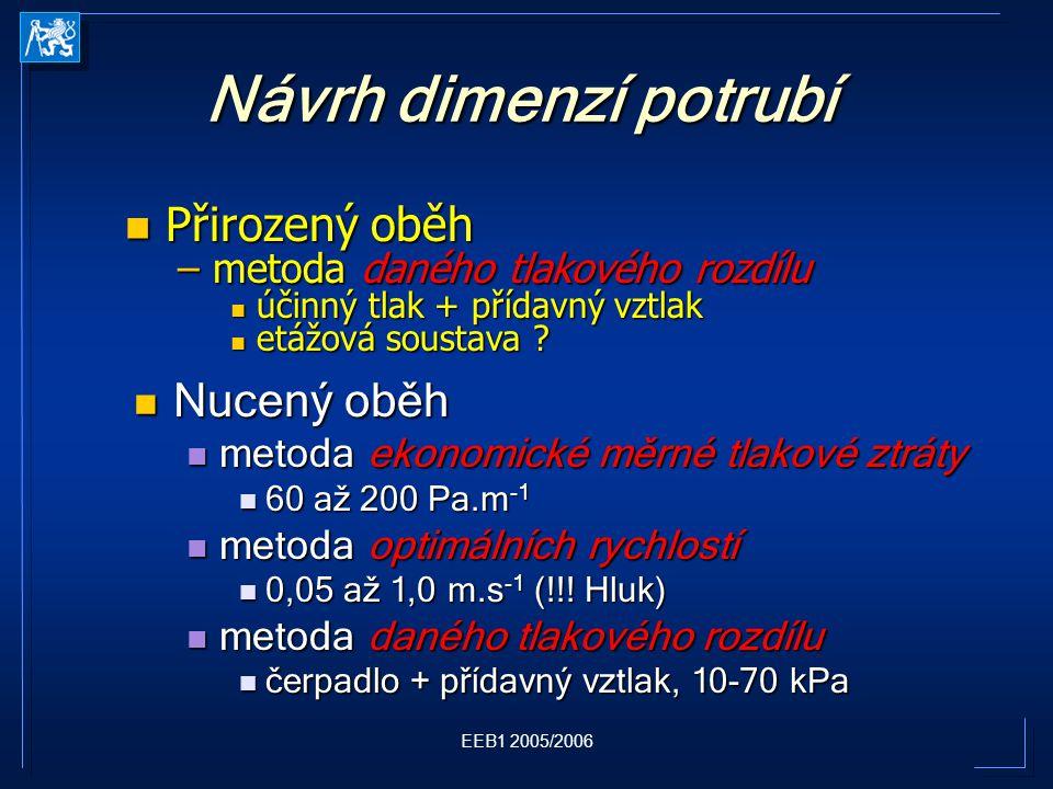 Návrh dimenzí potrubí Přirozený oběh Nucený oběh