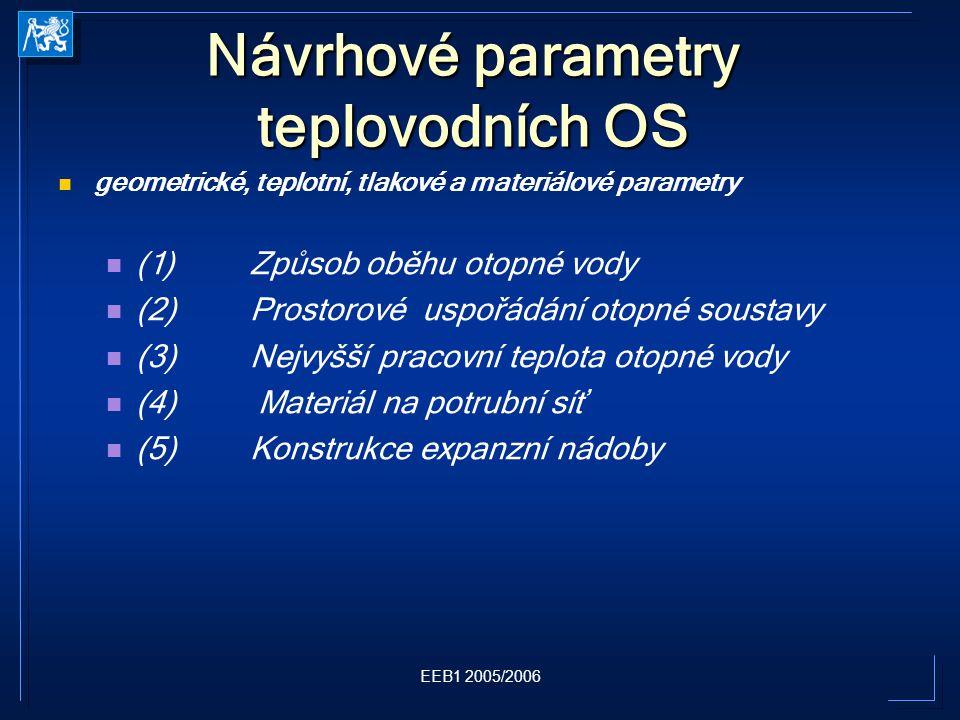 Návrhové parametry teplovodních OS