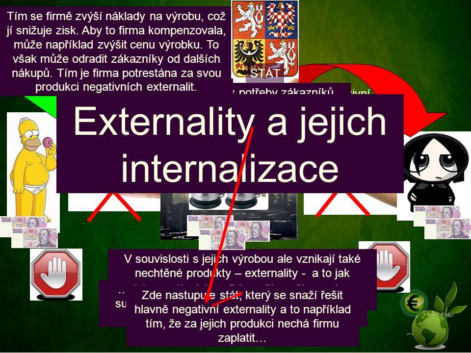 Externality a jejich internalizace
