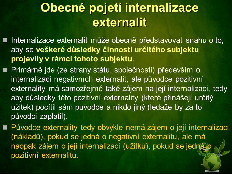 Obecné pojetí internalizace externalit
