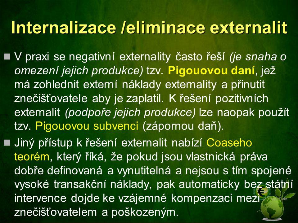 Internalizace /eliminace externalit