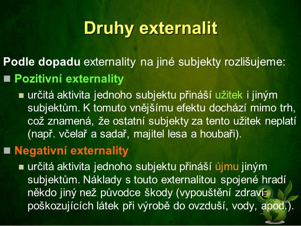Druhy externalit Podle dopadu externality na jiné subjekty rozlišujeme: Pozitivní externality.