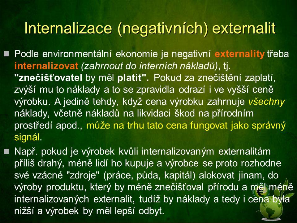 Internalizace (negativních) externalit