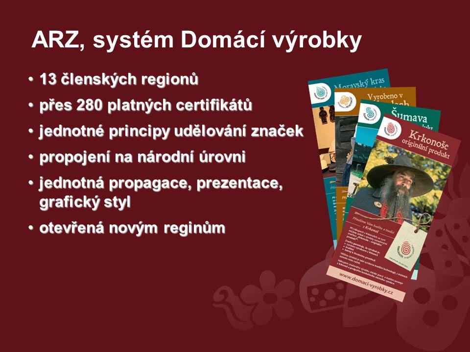 ARZ, systém Domácí výrobky