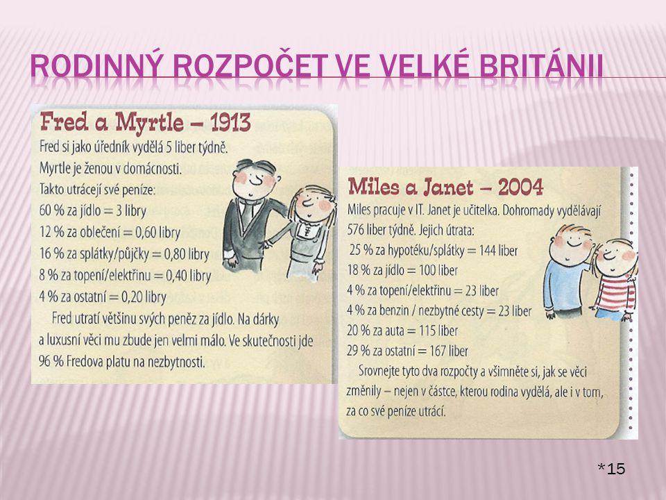 Rodinný rozpočet ve Velké británii