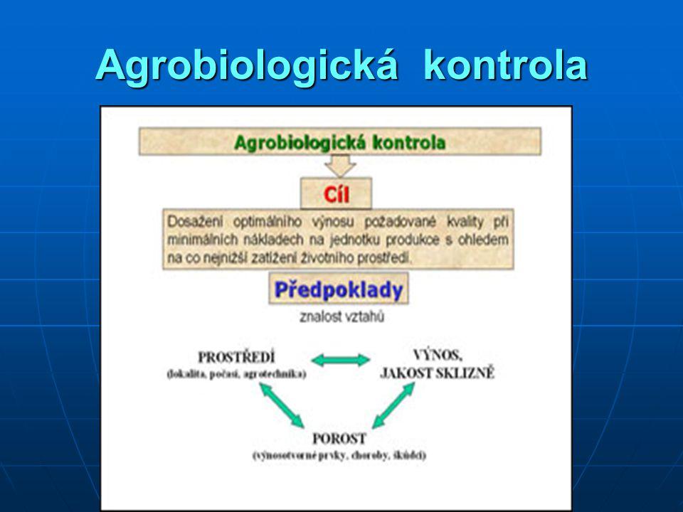 Agrobiologická kontrola