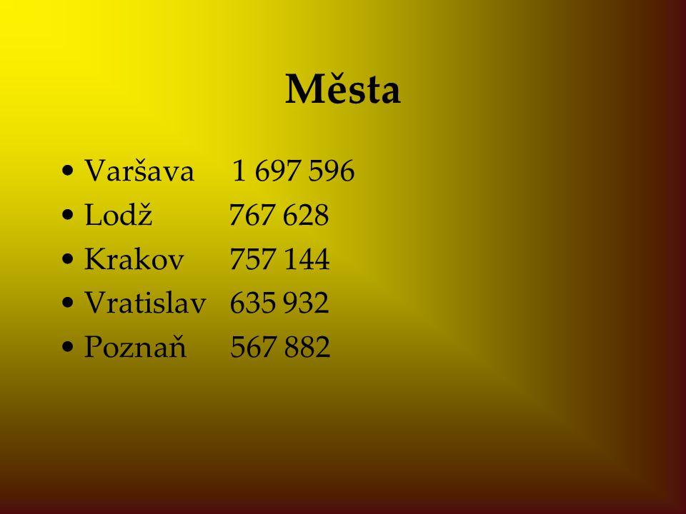 Města Varšava 1 697 596 Lodž 767 628 Krakov 757 144 Vratislav 635 932