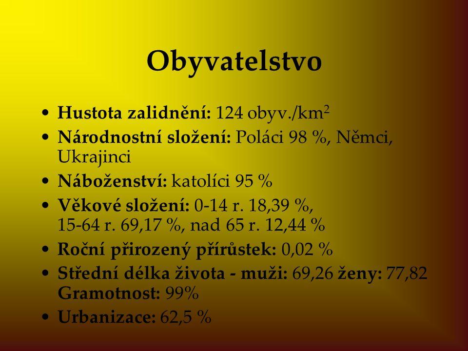 Obyvatelstvo Hustota zalidnění: 124 obyv./km2