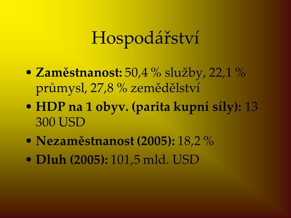 Hospodářství Zaměstnanost: 50,4 % služby, 22,1 % průmysl, 27,8 % zemědělství. HDP na 1 obyv. (parita kupní síly): 13 300 USD.