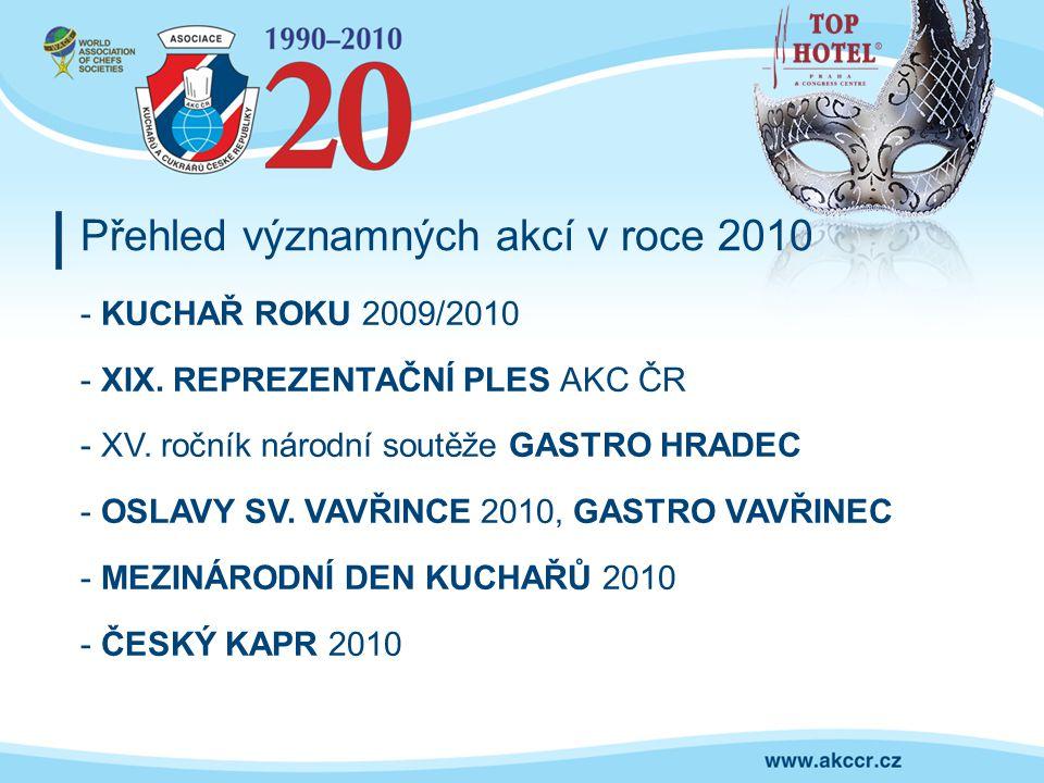 Přehled významných akcí v roce 2010