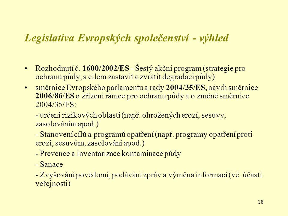Legislativa Evropských společenství - výhled