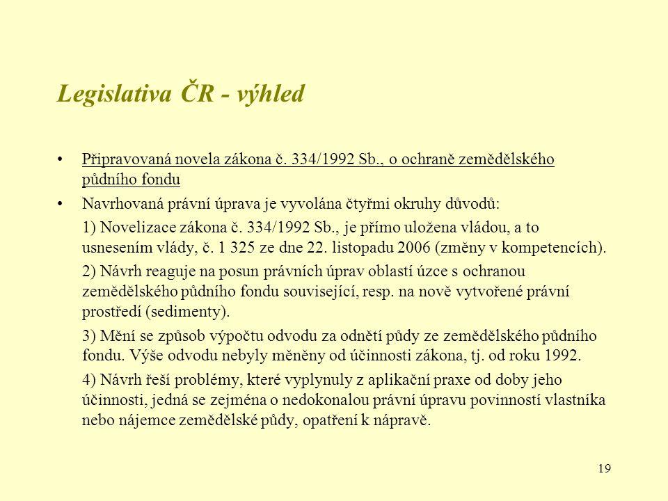 Legislativa ČR - výhled