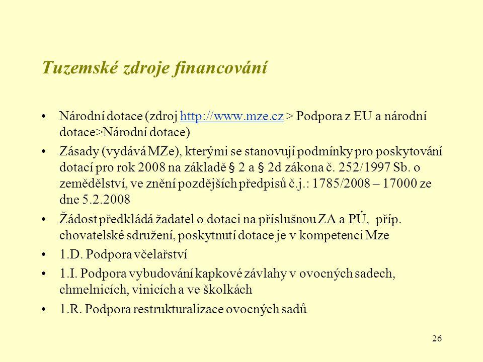 Tuzemské zdroje financování