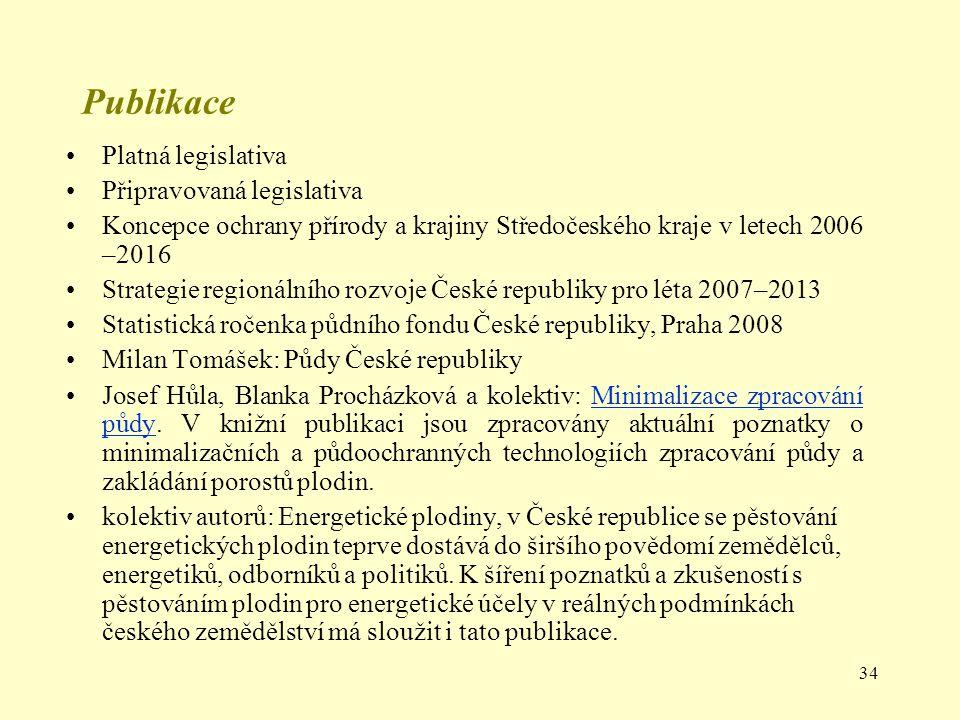 Publikace Platná legislativa Připravovaná legislativa