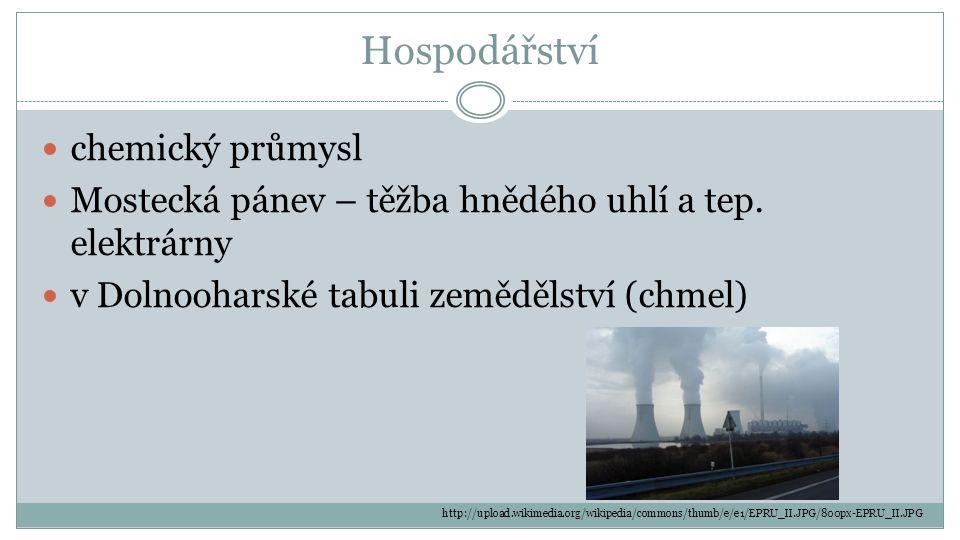 Hospodářství chemický průmysl