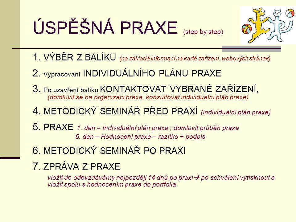 ÚSPĚŠNÁ PRAXE (step by step)