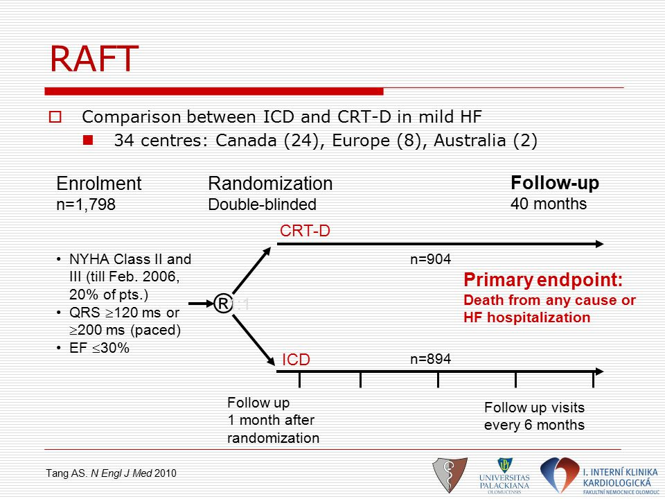 RAFT ® Enrolment Randomization Follow-up Primary endpoint: